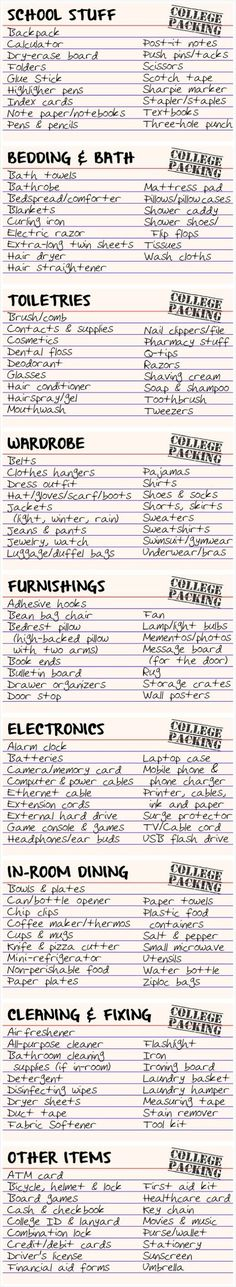 32 best College images on Pinterest Colleges, Gym and College ready - cable load calculation spreadsheet