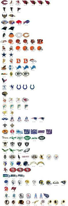 NFL Logo Infographic. To help keep track of the slightest changes in the team logos. Or the big changes... #ad