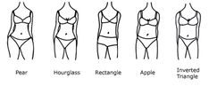 Figuring out you body type so as to buy the proper clothes: Pear, Hourglass, Rectangle, Apple, Inverted Triangle