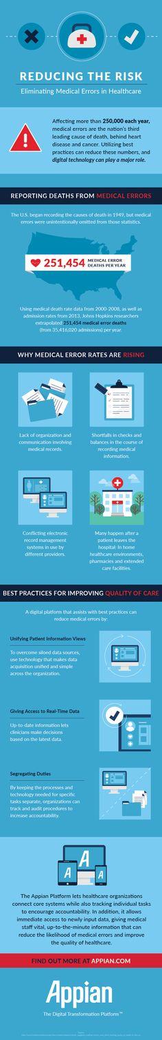 EHR Incentive Program Healthcare Professionals Did You Know? Non ...