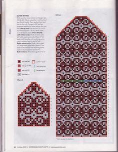 http://knits4kids.com/ru/collection-ru/library-ru/album-view/?aid=19181