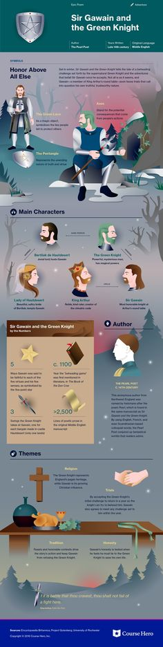 This @CourseHero infographic on Sir Gawain and the Green Knight is both visually stunning and informative!