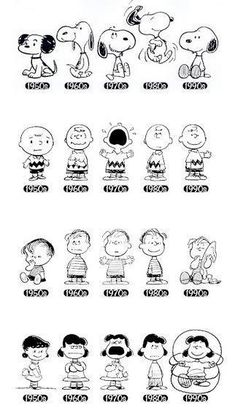 Changes of the Peanuts gang over the years ...