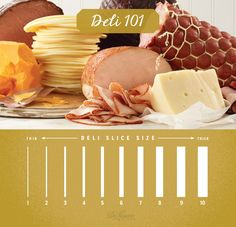 deli slice measurement - Yahoo Image Search Results