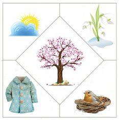 Kindergarten Science, Preschool Art, Science Activities, Fall Crafts, Crafts For Kids, Butterfly Art, Pre School, Flower Crafts, Four Seasons