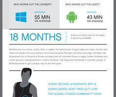 ONE: Infografía: Runtastic las aplicaciones para la salud y bienestar