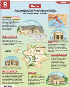 Fiche exposés : Rome                                                                                                                                                                                 Plus French Poems, French Phrases, French History, Roman History, Voyage Rome, Rome Antique, Empire Romain, French Expressions, French Language Learning