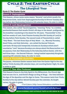 Liturgical Year--Easter Cycle Catholic Liturgical Calendar, Isaiah 53 5, Ash Wednesday, Catholic Religion, Peace Be Upon Him, Pentecost, Catechism, Lent, Sunday School