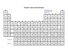 Printable periodic tables pdf periodic table printable periodic printable periodic tables pdf name symbolsatomic numberperiodic urtaz Gallery