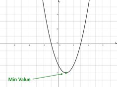 Mathspace :: Identifying Slope and Intercepts