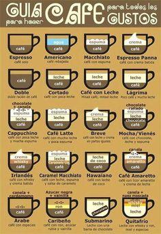 preparar café infograía