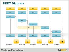 PERT Chart Template for PowerPoint | critical path analysis ...