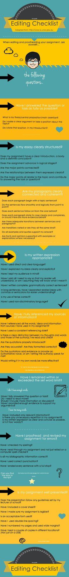 Free essay checklist