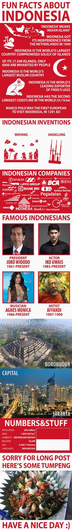 Fun Facts about Indonesia