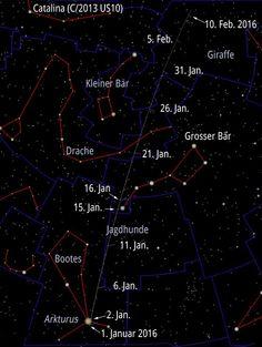 Astronomie: Himmelserscheinungen und Himmel Januar 2016