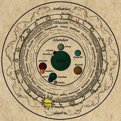 The elder scrolls planetary map