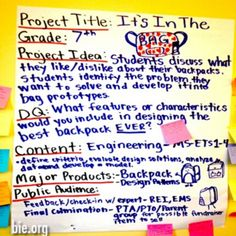 """Gallery Walk: What do you think about the project idea for """"It's in the Bag""""? What do you """"Like""""? What do you """"Wonder""""? Leave a Comment. #EDU #PBL"""