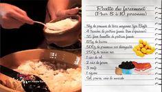 26122015_lcdj_recette_du_farcement_de_marie-odile.pdf Farçon ou farcement, ces deux mots désignent un même plat à travers les pays de Savoie et de Haute Savoie. La dénomination dépend de la région d'origine. Ce plat de la cuisine paysanne, qui