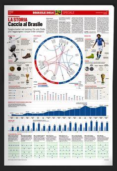 Infografías futboleras - ArturGV