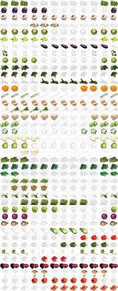 Tabla de verduras por temporada
