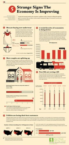 Daily InfoGraphic: Strange signs the economy is improving!