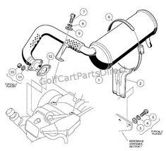 1997 Club Car Gas DS or Electric - Club Car parts & accessories Golf Cart Repair, Gas Golf Carts, Electric Golf Cart, Car Parts And Accessories, Back Bag, 3rd Wheel, Body Electric, Ds, Engine