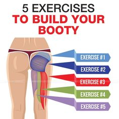Here are 5 great exercises to help shape your legs and butt to get you one step closer to your perfect booty! Incorporate these into your workout multiple times per week, make sure your diet is healthy and that you're doing some cardio to burn extra calories.