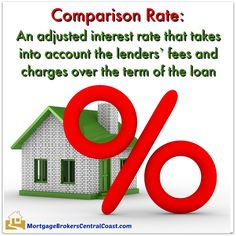mortgage insurance rates conventional loan