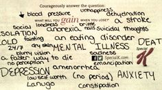 Sign the Petition Eating Disorder Recovery, Anorexia, Loneliness, Perception, Blood Pressure, Disorders, Gain, Psychology, Campaign