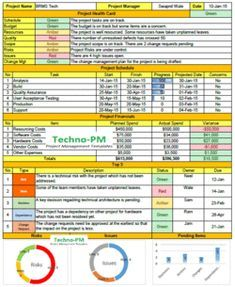 Excel Weekly Status Report Template Budgeting Finances Project