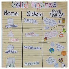 free pictures for anchor chart
