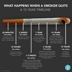 tobacco lesson