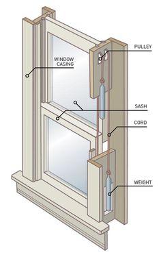 How To Replace a Broken Sash Cord - Old-House Online Wooden Sash Windows, Sliding Windows, Vintage Windows, Windows And Doors, Antique Windows, Eco Deco, Single Hung Windows, House Journal, Door Gate Design