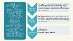 Email Marketing, Internet Marketing, Social Media Marketing, Digital Marketing, Reputation Management, Management Company, Seo Tips, Seo Services, Digital Media
