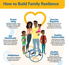 If you experienced trauma as a child - from your parents' divorce to physical abuse - these events could affect your health for years to come. Physical Development, Resilience In Children, Neurological System, Adverse Childhood Experiences, How To Read Faster, Mindfulness Exercises, Health Organizations