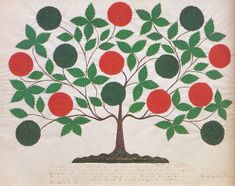 the tree of life, 1854, by hannah cahoon    heavenly visions: shaker gift drawings and gift songs