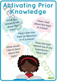 Activating Prior Knowledge – Comprehension Strategy Poster Teaching Resource