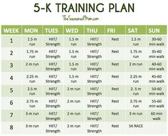 Training Plan Running your first race? This Training Plan will get you there!Running your first race? This Training Plan will get you there! Running Training Plan, Running Schedule, Running Diet, Training For A 10k, Running Workouts, Fun Workouts, Race Training, Marathon Training, 6 Week 5k Training Plan