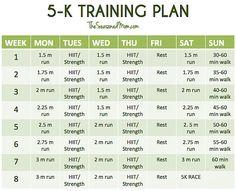 My 5K Training Plan