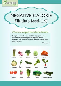 Burn MORE than what you EAT! List of negative calorie foods. Negative Calorie Foods, Zero Calorie Foods, Healthy Recipes For Weight Loss, Healthy Tips, Healthy Foods, Cancer Prevention Diet, Cancer Fighting Foods, Alkaline Diet, Shake Recipes