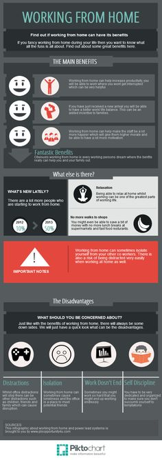 Working from home #infographic