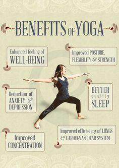 Yoga ayuda... Loas simple de la vida te hace bien! No, nos compliquemos tanto :) vivamos!