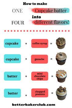 My money maker chocolate cupcake recipe - Better Baker Club Cupcake Shops, Cupcake Bakery, Gourmet Cupcakes, Cupcake Flavors, Baking Cupcakes, Cupcake Recipes, Home Bakery Business, Baking Business, Cake Business