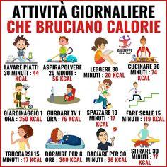 Conseils fitness en nutrition et en musculation. Tips Fitness, Fitness Workout For Women, Fitness Nutrition, Yoga Fitness, Gym Workout Tips, Workout Videos, Biceps, My Stomach Hurts, Move Your Body