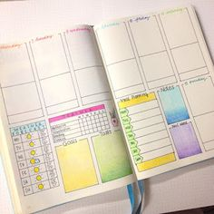Are you a Bullet Journal Newbie? Then this is the page for you! All the information you might need to start a bullet journal in one place.