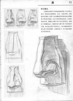 Drawing Nose