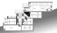 Impressive Steep Hillside Home Plans Awesome Design Ideas House Slope 6 With Bookshelf Nikura. steep hillside house plans with rear view. home plans. Cliff House, House On A Hill, House Roof, Unique House Plans, Modern House Plans, House Floor Plans, Split Level House Plans, Architecture Unique, Houses Architecture
