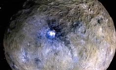 Cerere: Confermata Presenza di Materiale Organico – Dawn Discovers Evidence for Organic Material on Ceres | DENEB Official © Galaxy Space, Quantum Physics, Galaxies, Churchill, Universe, Essayist, Strength, Science, Space