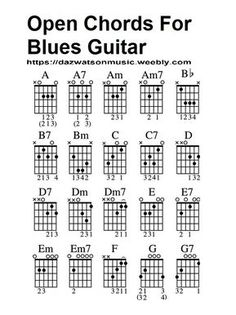 easy blues chords for guitar