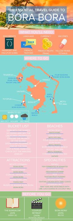 The Essential Travel Guide to Bora Bora (Infographic) | Pinterest: @theculturetrip